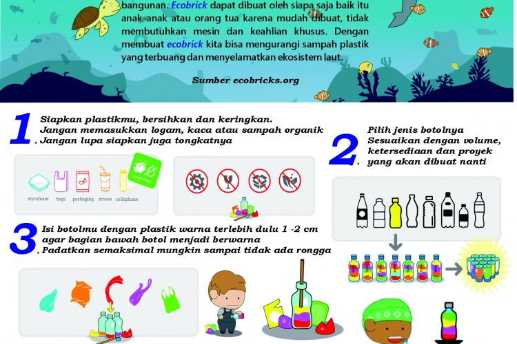 Ayo Selamatkan Lingkungan dengan Ecobrick